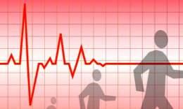 İdeal Kalp Atış Hızı Aralığı