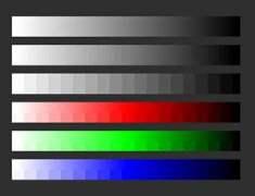 Seçtiğiniz Renkler Kişiliğinizi Ele Veriyor