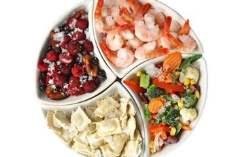 Gıda İntoleransı ve Etkileri